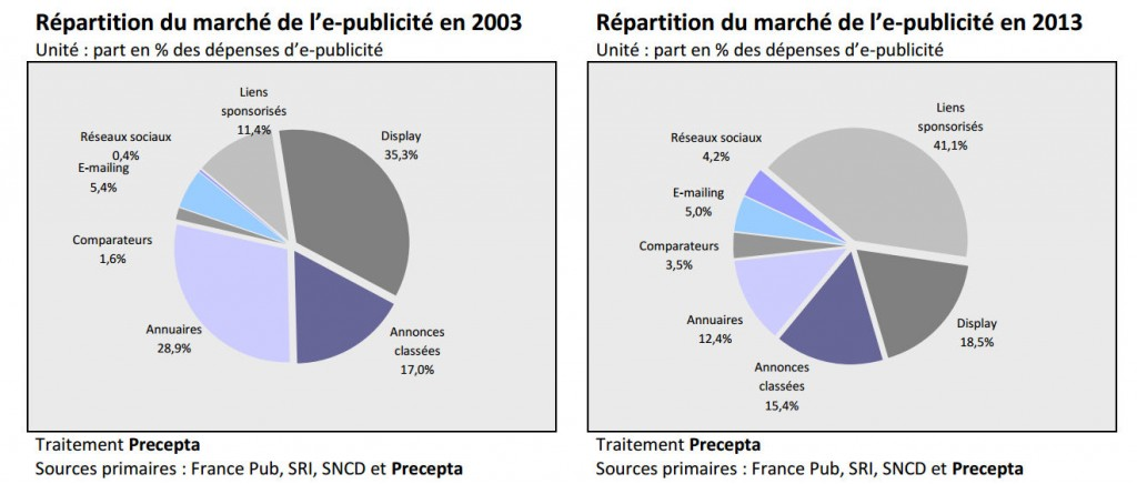 repartition-bugdgets-e-pub-2013