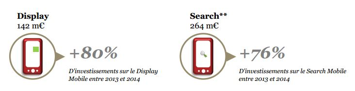 Parts_de_marches_display_vs_search_mobile
